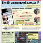 Internet – Are we running out of IP addresses?