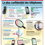 BlackBerry – The most confidential of smartphones